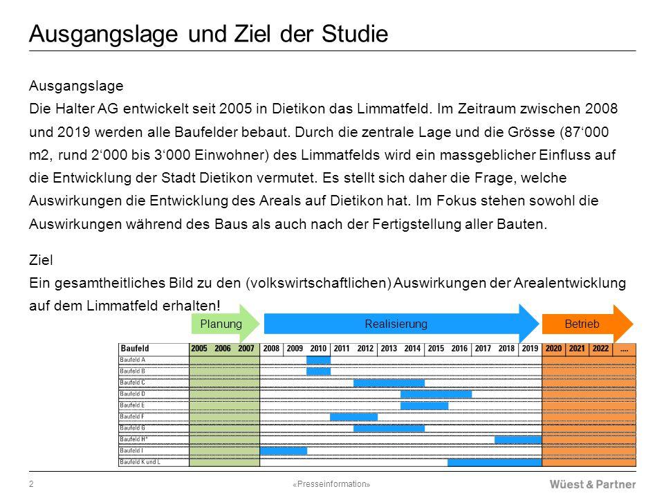 Ausgangslage und Ziel der Studie Ausgangslage Die Halter AG entwickelt seit 2005 in Dietikon das Limmatfeld. Im Zeitraum zwischen 2008 und 2019 werden
