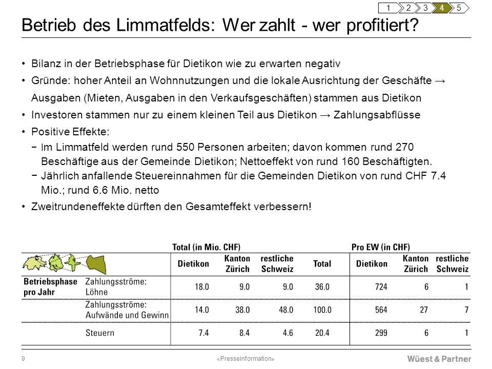 Betrieb des Limmatfelds: Wer zahlt - wer profitiert? Bilanz in der Betriebsphase für Dietikon wie zu erwarten negativ Gründe: hoher Anteil an Wohnnutz