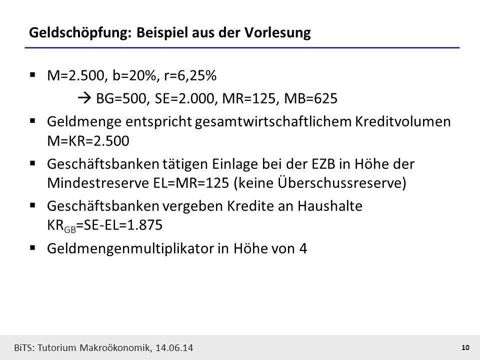 BiTS: Tutorium Makroökonomik, 14.06.14 10 Geldschöpfung: Beispiel aus der Vorlesung  M=2.500, b=20%, r=6,25%  BG=500, SE=2.000, MR=125, MB=625  Gel