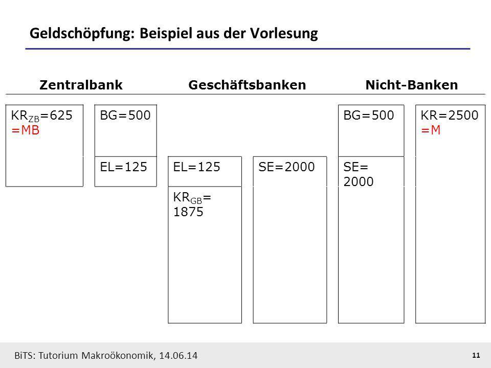 BiTS: Tutorium Makroökonomik, 14.06.14 11 Geldschöpfung: Beispiel aus der Vorlesung ZentralbankGeschäftsbankenNicht-Banken KR ZB =625 =MB BG=500 KR=25