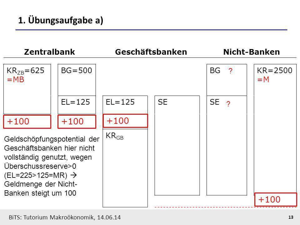BiTS: Tutorium Makroökonomik, 14.06.14 13 1. Übungsaufgabe a) ZentralbankGeschäftsbankenNicht-Banken KR ZB =625 =MB BG=500BGKR=2500 =M EL=125 SE KR GB