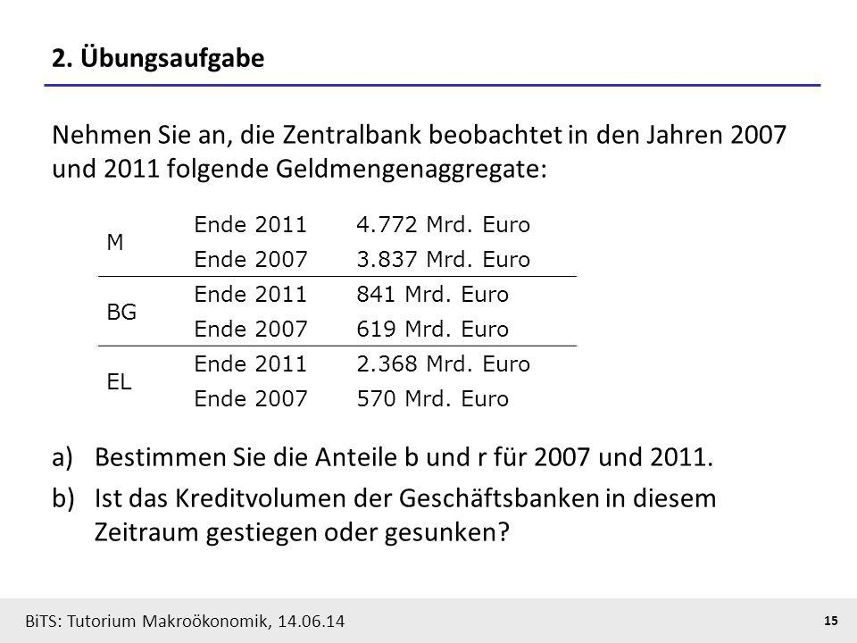 BiTS: Tutorium Makroökonomik, 14.06.14 15 2. Übungsaufgabe Nehmen Sie an, die Zentralbank beobachtet in den Jahren 2007 und 2011 folgende Geldmengenag