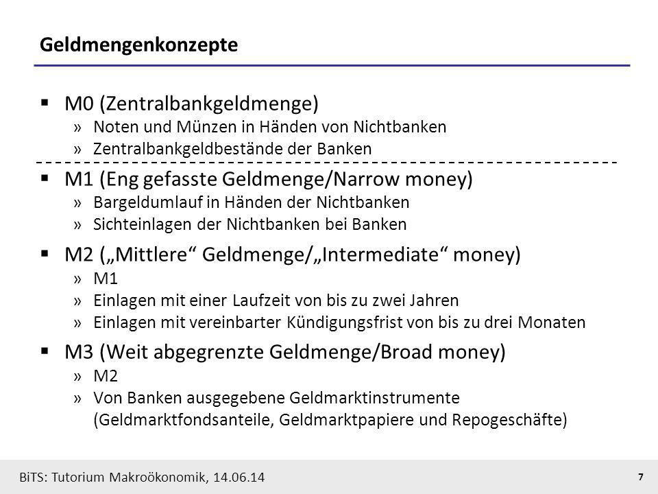 BiTS: Tutorium Makroökonomik, 14.06.14 8 Geldmengenkonzepte Geldmenge in Händen von Nicht-Banken  M=BG+SE BG – Zentralbankgeld (Bargeldumlauf) SE – Sichteinlagen der Nicht-Banken bei den Geschäftsbanken (täglich fällige Einlagen) Monetäre Basis (Zentralbankgeldmenge)  MB=BG+EL BG – Zentralbankgeld (Bargeldumlauf) EL – Zentralbankgeldbestände der Geschäftsbanken  MR=r*SE (r - Mindestreservesatz)  BG=b*M (b - Bargeldquote)