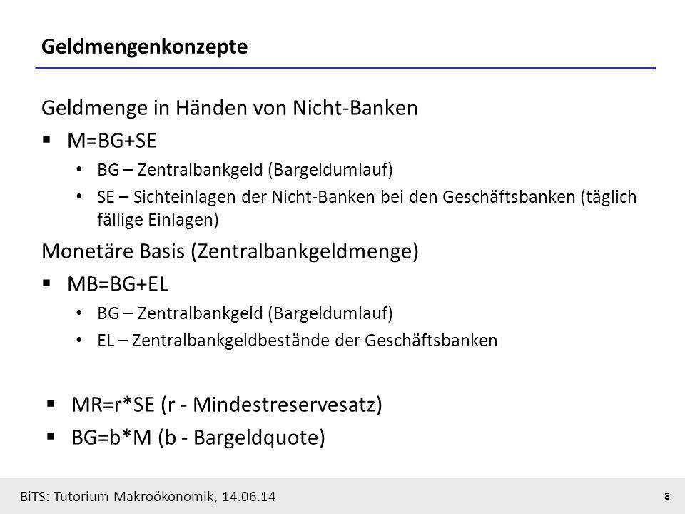 BiTS: Tutorium Makroökonomik, 14.06.14 8 Geldmengenkonzepte Geldmenge in Händen von Nicht-Banken  M=BG+SE BG – Zentralbankgeld (Bargeldumlauf) SE – S