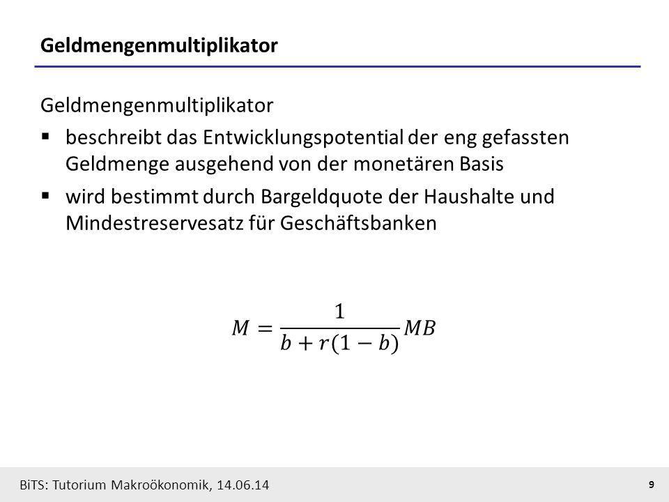 BiTS: Tutorium Makroökonomik, 14.06.14 10 Geldschöpfung: Beispiel aus der Vorlesung  M=2.500, b=20%, r=6,25%  BG=500, SE=2.000, MR=125, MB=625  Geldmenge entspricht gesamtwirtschaftlichem Kreditvolumen M=KR=2.500  Geschäftsbanken tätigen Einlage bei der EZB in Höhe der Mindestreserve EL=MR=125 (keine Überschussreserve)  Geschäftsbanken vergeben Kredite an Haushalte KR GB =SE-EL=1.875  Geldmengenmultiplikator in Höhe von 4