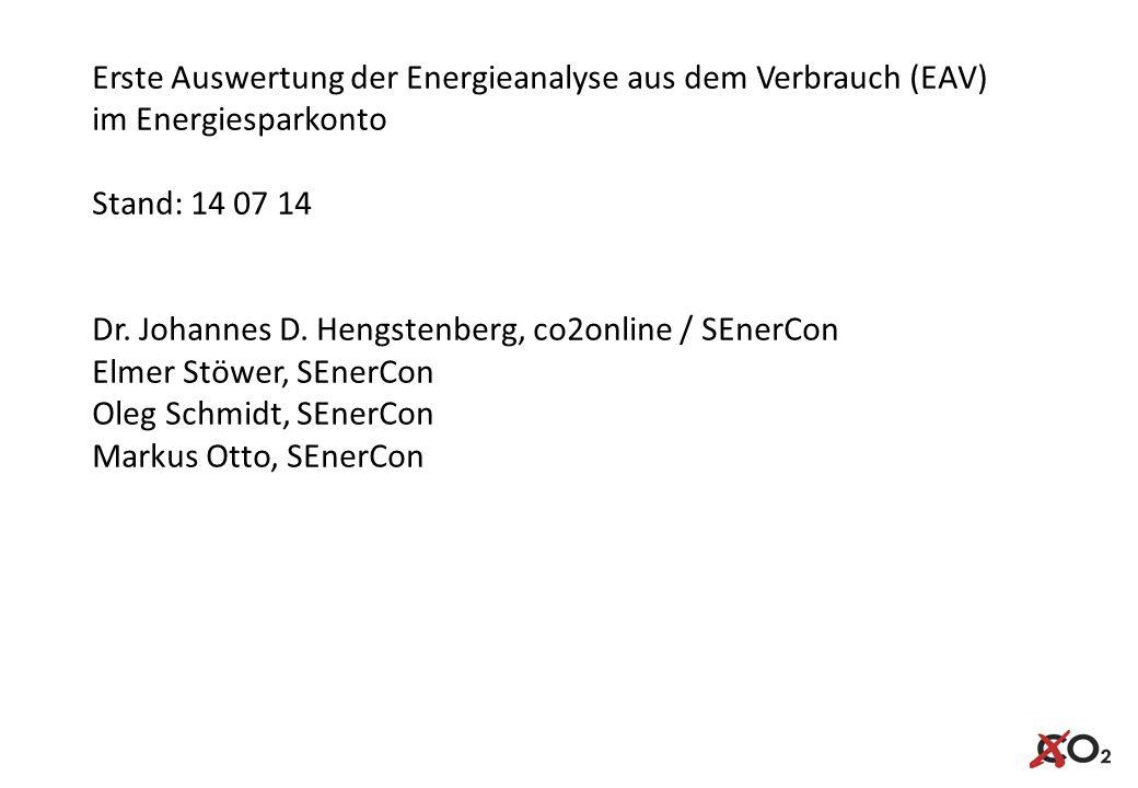 Erste Auswertung der Energieanalyse aus dem Verbrauch (EAV) im Energiesparkonto Stand: 14 07 14 Dr.