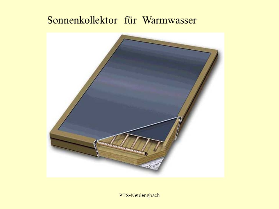 PTS-Neulengbach Sonnenkollektor für Warmwasser