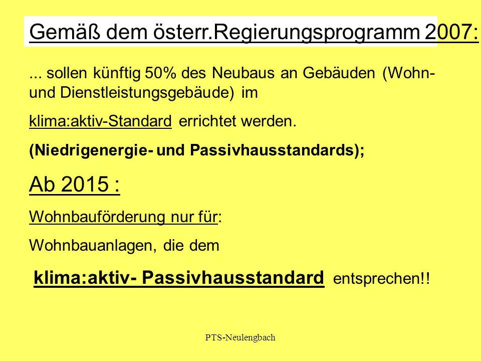 PTS-Neulengbach... sollen künftig 50% des Neubaus an Gebäuden (Wohn- und Dienstleistungsgebäude) im klima:aktiv-Standard errichtet werden. (Niedrigene