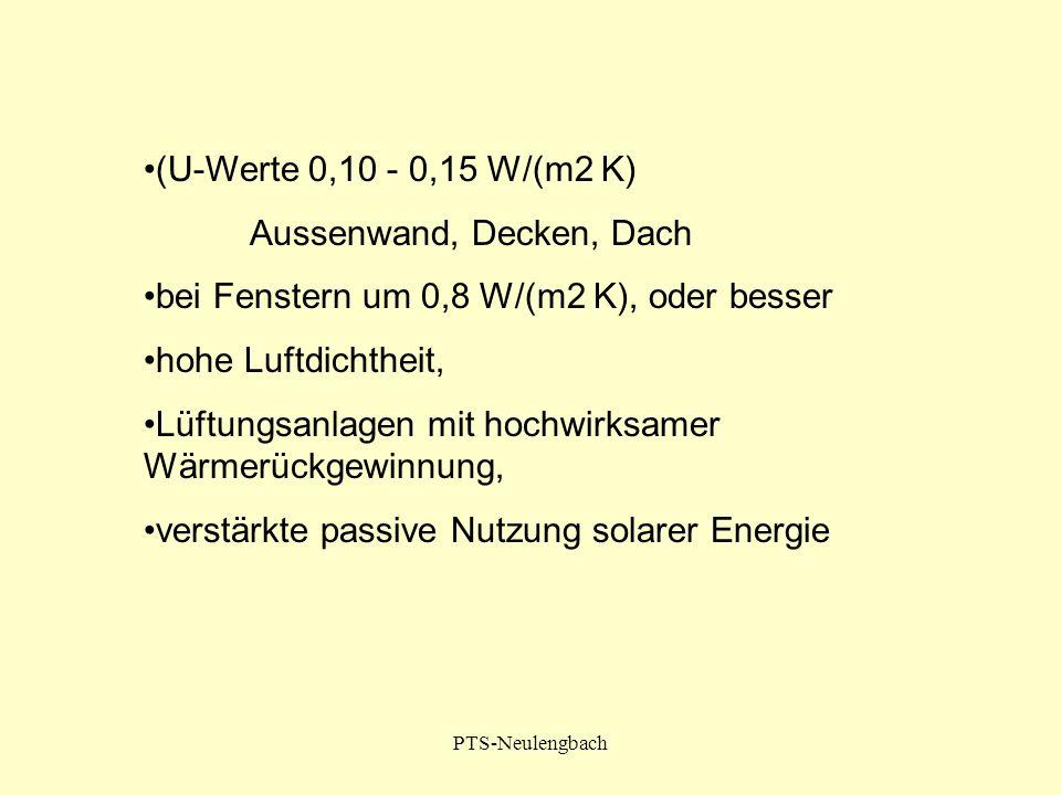 PTS-Neulengbach (U-Werte 0,10 - 0,15 W/(m2 K) Aussenwand, Decken, Dach bei Fenstern um 0,8 W/(m2 K), oder besser hohe Luftdichtheit, Lüftungsanlagen m