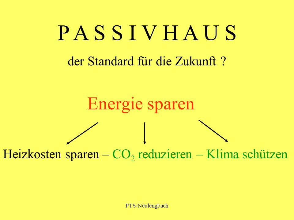 PTS-Neulengbach P A S S I V H A U S der Standard für die Zukunft ? Energie sparen Heizkosten sparen – CO 2 reduzieren – Klima schützen