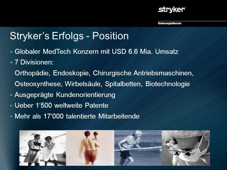 Osteosynthesis Stryker's Erfolgs - Position Globaler MedTech Konzern mit USD 6.6 Mia.