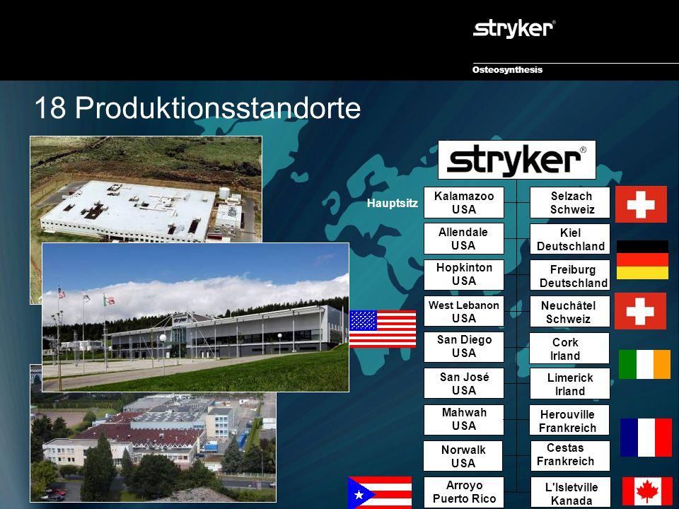 Osteosynthesis Stryker Selzach 310 Mitarbeitende R&D, Marketing, Produktion und Logistik Knochenplatten und –Schrauben Externe Fixateure 7'000 verschiedene Produkte 9 teilautonome Fertigungsinseln
