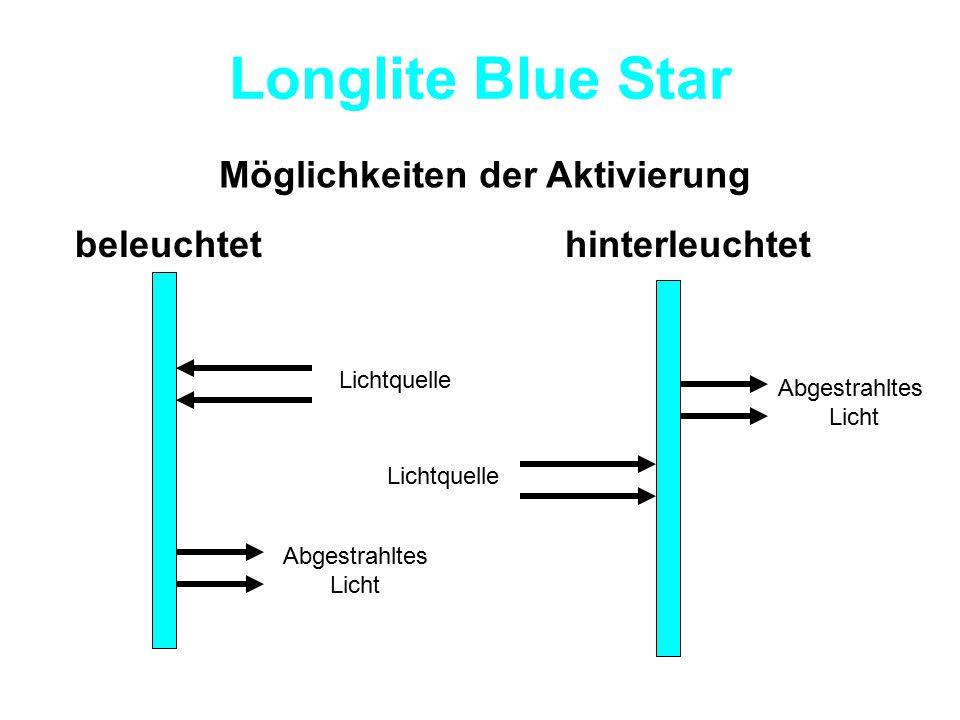 Acrylglas-Platte Tageslicht oder künstliches Licht sekundäre und tertiäre Aktivierung Nachleuchtende Kristalle Longlite Blue Star