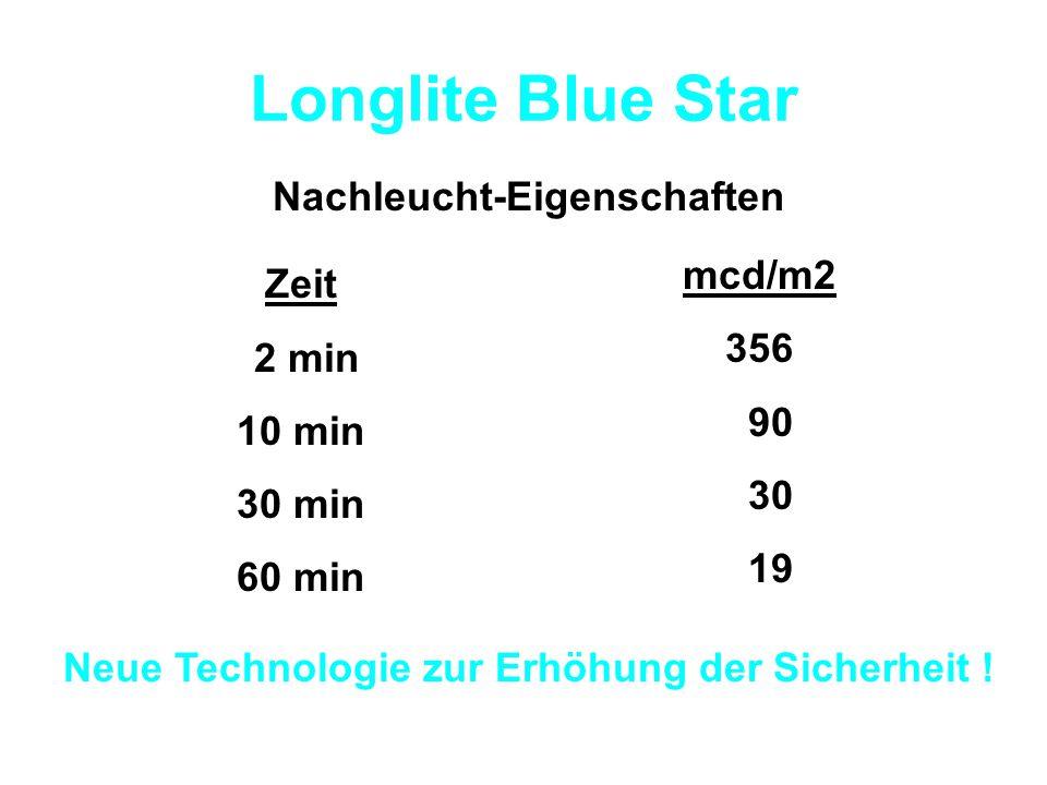 Longlite Blue Star Nachleucht-Eigenschaften mcd/m2 356 90 30 19 Zeit 2 min 10 min 30 min 60 min Neue Technologie zur Erhöhung der Sicherheit !