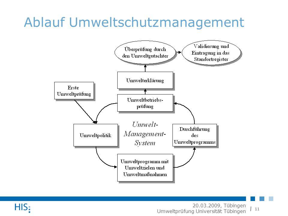 11 20.03.2009, Tübingen Umweltprüfung Universität Tübingen Ablauf Umweltschutzmanagement