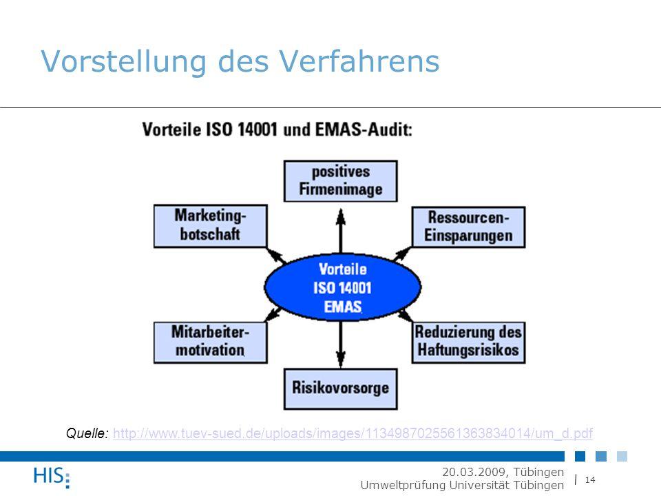 14 20.03.2009, Tübingen Umweltprüfung Universität Tübingen Vorstellung des Verfahrens Quelle: http://www.tuev-sued.de/uploads/images/1134987025561363834014/um_d.pdfhttp://www.tuev-sued.de/uploads/images/1134987025561363834014/um_d.pdf