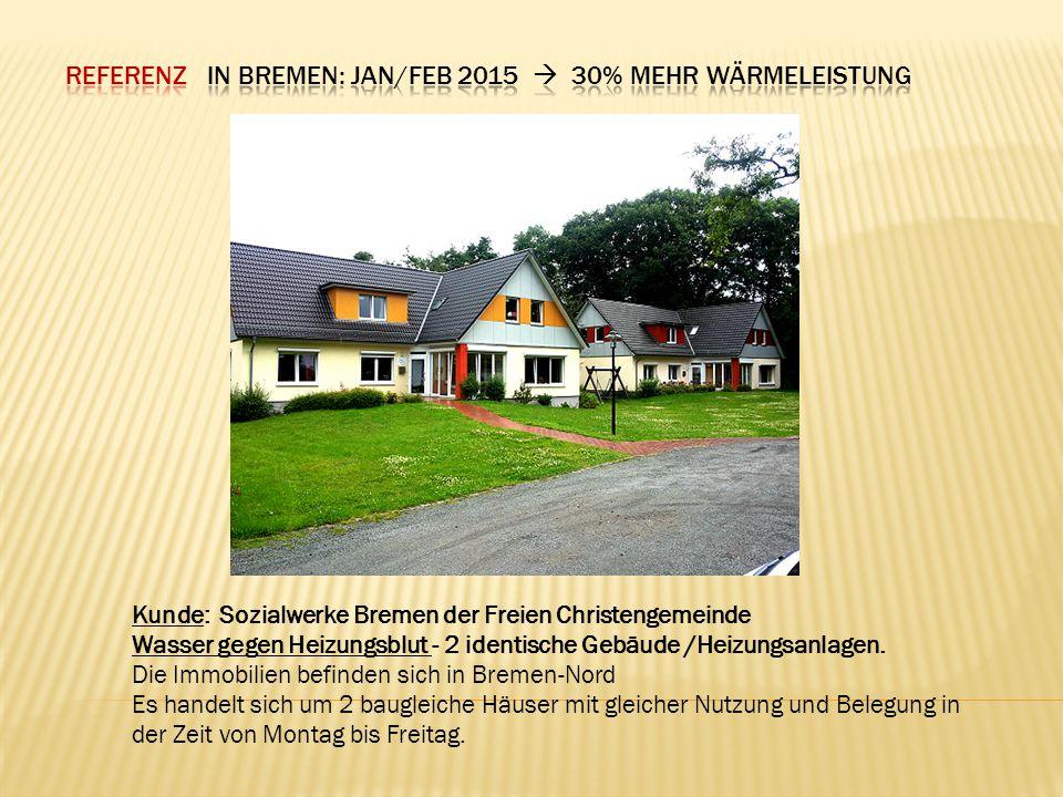 Kunde: Sozialwerke Bremen der Freien Christengemeinde Wasser gegen Heizungsblut - 2 identische Gebäude /Heizungsanlagen. Die Immobilien befinden sich