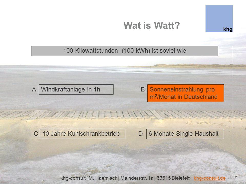 30 Wat is Watt.khg-consult | M. Haemisch | Meindersstr.