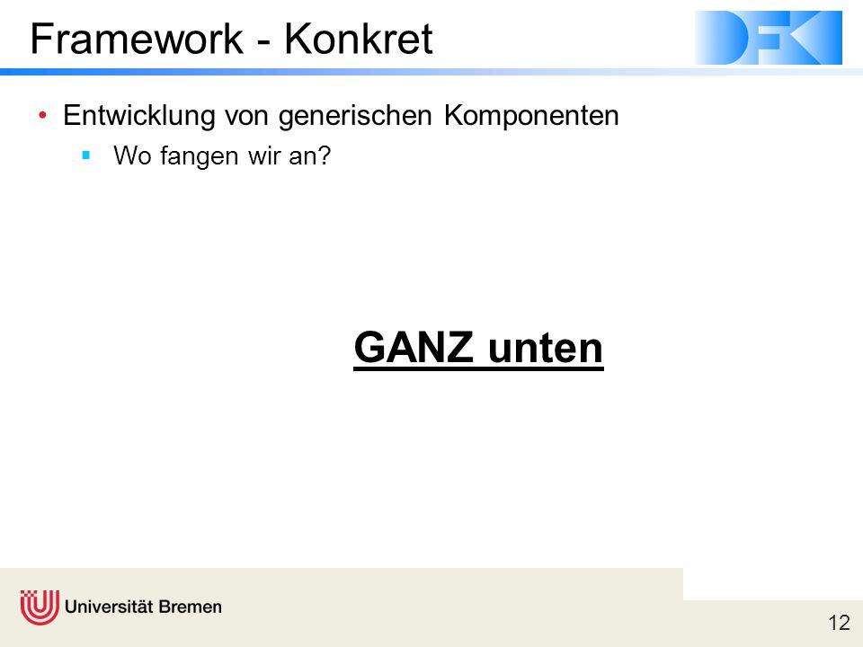12 Framework - Konkret Entwicklung von generischen Komponenten  Wo fangen wir an? GANZ unten