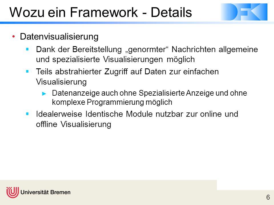 """6 Wozu ein Framework - Details Datenvisualisierung  Dank der Bereitstellung """"genormter"""" Nachrichten allgemeine und spezialisierte Visualisierungen mö"""