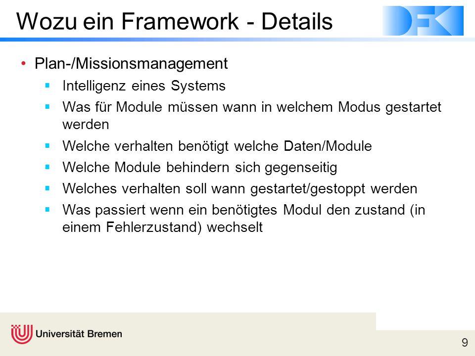 9 Wozu ein Framework - Details Plan-/Missionsmanagement  Intelligenz eines Systems  Was für Module müssen wann in welchem Modus gestartet werden  Welche verhalten benötigt welche Daten/Module  Welche Module behindern sich gegenseitig  Welches verhalten soll wann gestartet/gestoppt werden  Was passiert wenn ein benötigtes Modul den zustand (in einem Fehlerzustand) wechselt