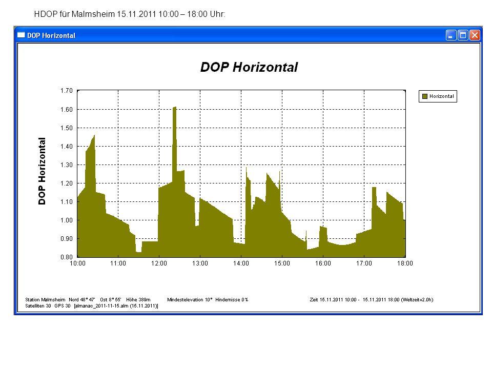 Hinweis zur Interpretation des HDOP: HDOP beschreibt die horizontale Positionsgenauigkeit (VDOP = vertikal).