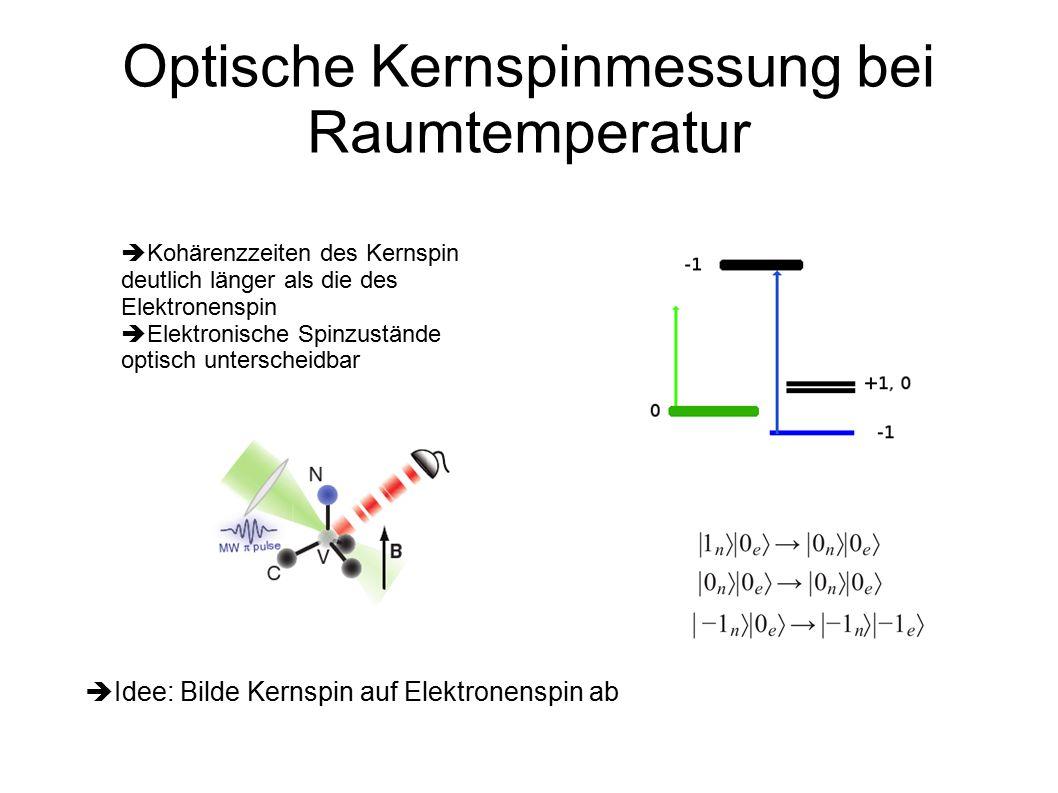 Optische Kernspinmessung bei Raumtemperatur  Idee: Bilde Kernspin auf Elektronenspin ab  Kohärenzzeiten des Kernspin deutlich länger als die des Elektronenspin  Elektronische Spinzustände optisch unterscheidbar