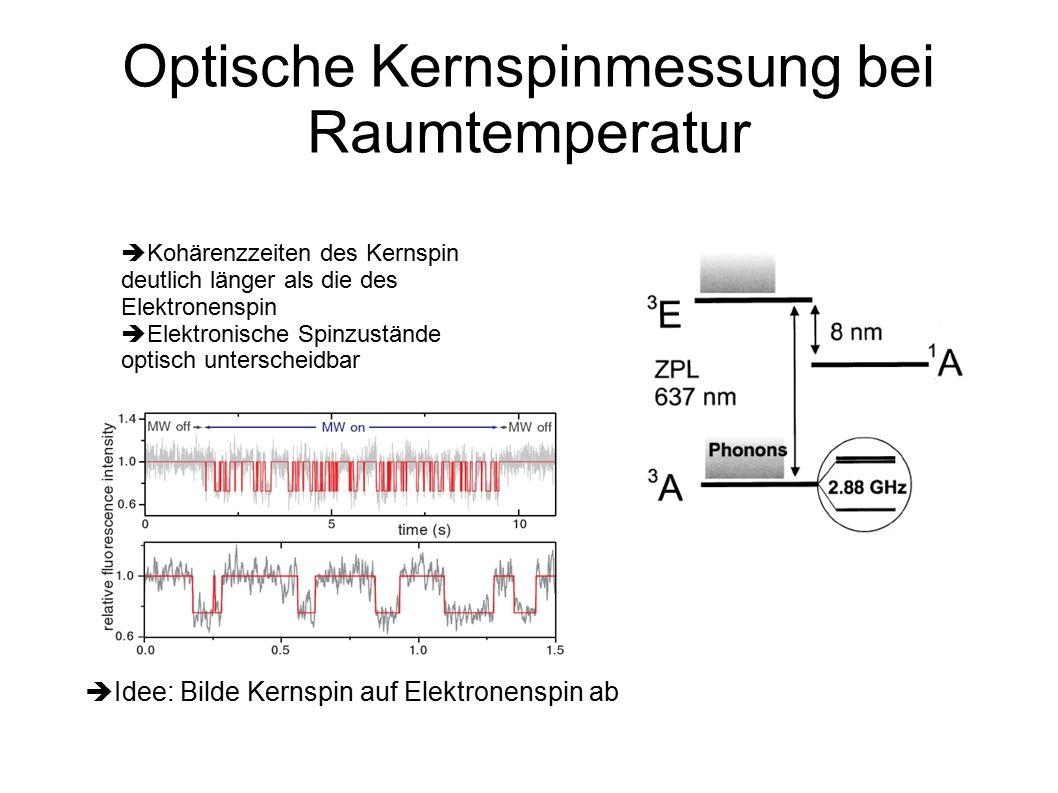 Optische Kernspinmessung bei Raumtemperatur  Kohärenzzeiten des Kernspin deutlich länger als die des Elektronenspin  Elektronische Spinzustände optisch unterscheidbar  Idee: Bilde Kernspin auf Elektronenspin ab