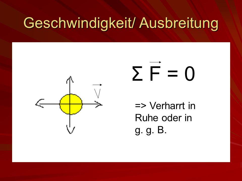 Geschwindigkeit/ Ausbreitung Σ F = 0 => Verharrt in Ruhe oder in g. g. B.
