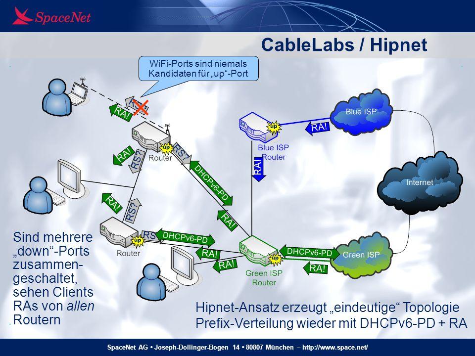 "SpaceNet AG Joseph-Dollinger-Bogen 14 80807 München – http://www.space.net/ CableLabs / Hipnet RS? RA! up RS? up RA! DHCPv6-PD RA! Sind mehrere ""down"""