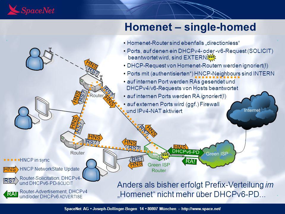 SpaceNet AG Joseph-Dollinger-Bogen 14 80807 München – http://www.space.net/ Homenet – single-homed ext RS? RA! Router-Solicitation, DHCPv4- und DHCPv6