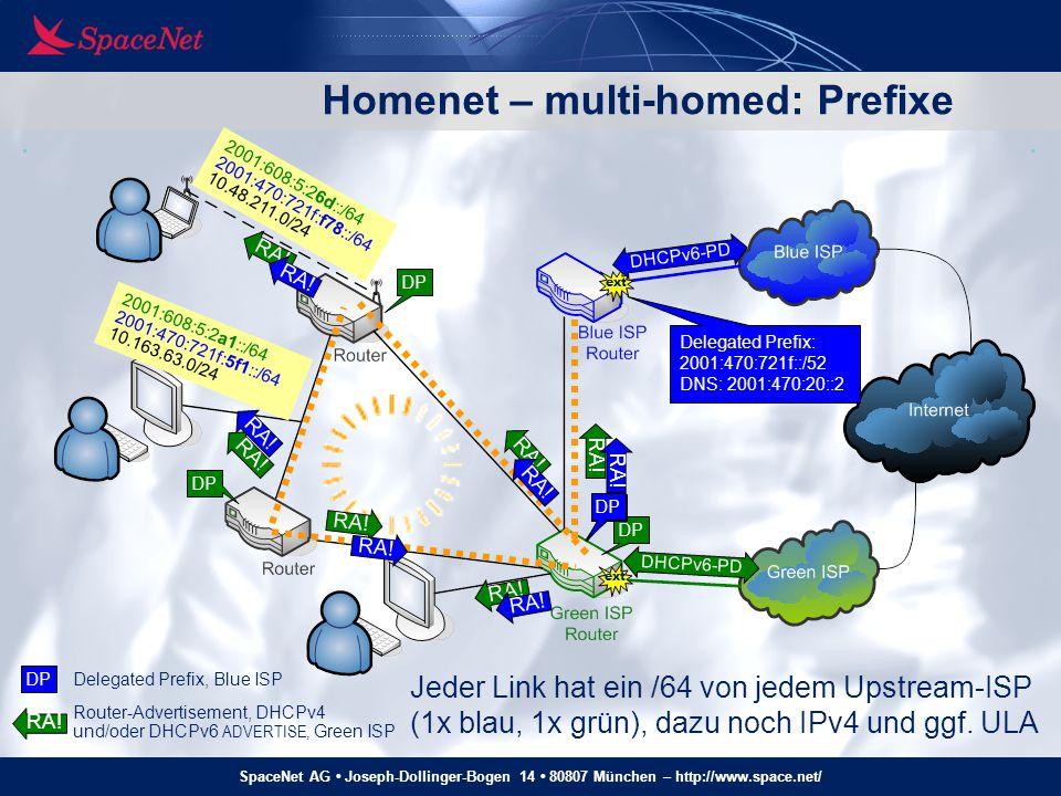 SpaceNet AG Joseph-Dollinger-Bogen 14 80807 München – http://www.space.net/ Homenet – multi-homed: Prefixe ext DHCPv6-PD RA! Router-Advertisement, DHC