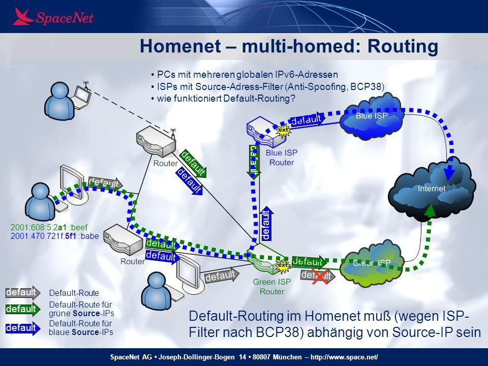 SpaceNet AG Joseph-Dollinger-Bogen 14 80807 München – http://www.space.net/ Homenet – multi-homed: Routing ext default Default-Routing im Homenet muß