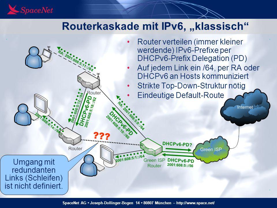 """SpaceNet AG Joseph-Dollinger-Bogen 14 80807 München – http://www.space.net/ Routerkaskade mit IPv6, """"klassisch Kaskadierte Router mit IPv6 heute schon machbar… strikte Hierarchie in Richtung ISP DHCPv6 Prefix Delegation verteilt kleiner werdende Netzblöcke Router verteilen daraus /64s auf ihre Interfaces aber… strikte Baumstruktur nötig kein Support für Multihoming (mehrere ISPs) kein sinnvolles Handling von Topologie- oder Prefix-Änderungen nicht Teil der """"IPv6 CPE spec (RFC7084) kaum Support für """"Server-Seite in Home-Routern* kein Konzept für """"Naming-Support im Homenet (mDNS)"""