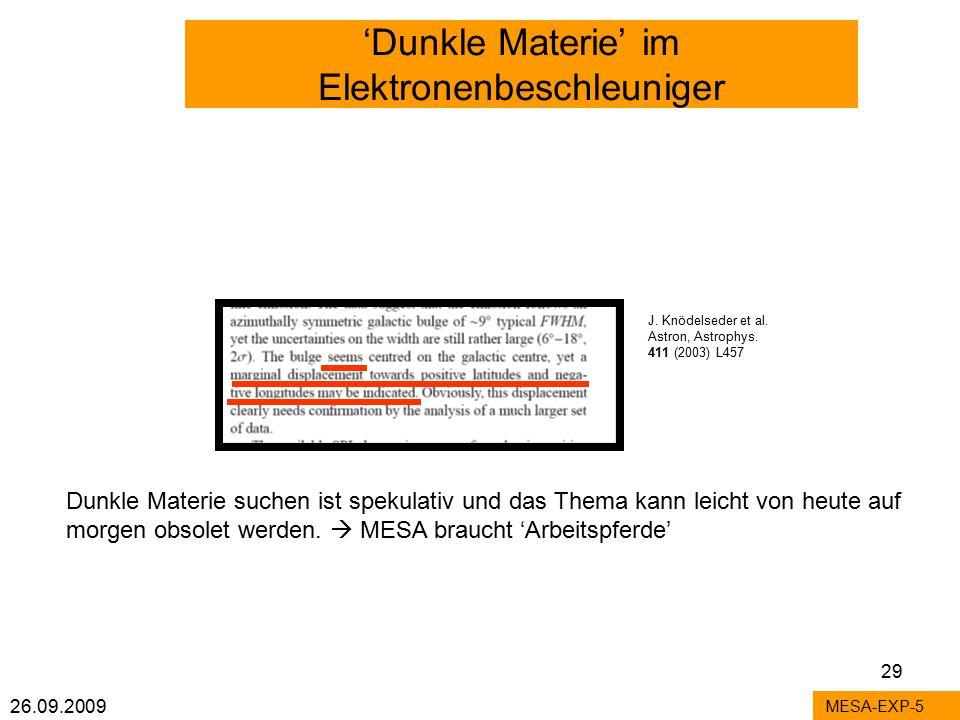 26.09.2009 29 'Dunkle Materie' im Elektronenbeschleuniger Dunkle Materie suchen ist spekulativ und das Thema kann leicht von heute auf morgen obsolet werden.