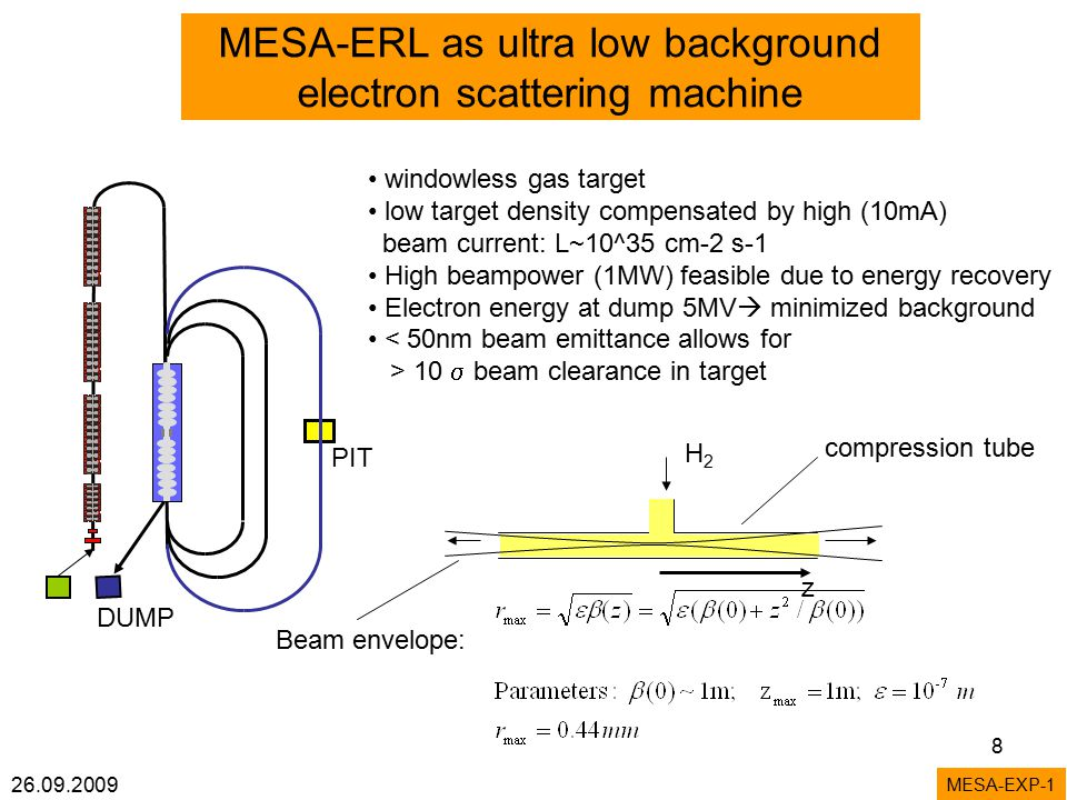26.09.2009 8 MESA-ERL as ultra low background electron scattering machine MESA-EXP-1 windowless gas target low target density compensated by high (10mA) beam current: L~10^35 cm-2 s-1 High beampower (1MW) feasible due to energy recovery Electron energy at dump 5MV  minimized background < 50nm beam emittance allows for > 10  beam clearance in target DUMP PIT H2H2 compression tube Beam envelope: z