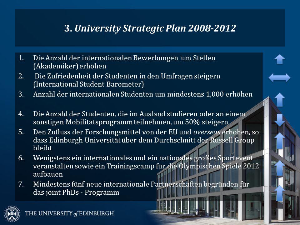 3. University Strategic Plan 2008-2012 1.Die Anzahl der internationalen Bewerbungen um Stellen (Akademiker) erhöhen 2. Die Zufriedenheit der Studenten