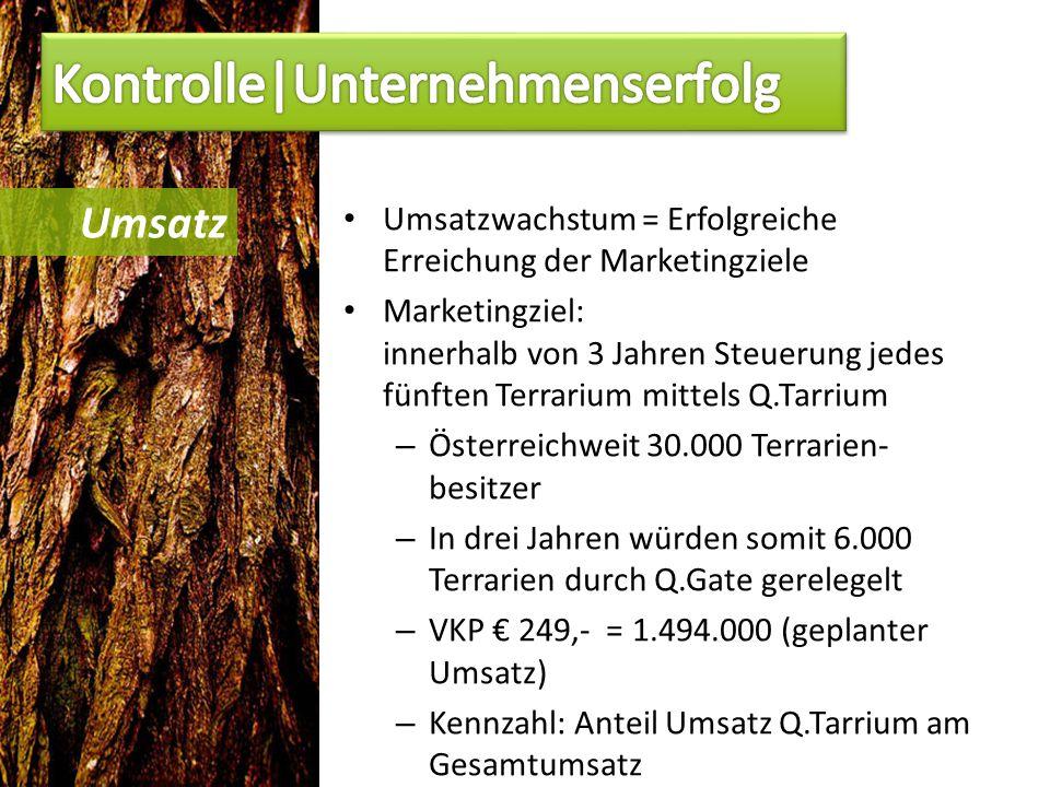 Umsatzwachstum = Erfolgreiche Erreichung der Marketingziele Marketingziel: innerhalb von 3 Jahren Steuerung jedes fünften Terrarium mittels Q.Tarrium – Österreichweit 30.000 Terrarien- besitzer – In drei Jahren würden somit 6.000 Terrarien durch Q.Gate gerelegelt – VKP € 249,- = 1.494.000 (geplanter Umsatz) – Kennzahl: Anteil Umsatz Q.Tarrium am Gesamtumsatz Umsatz