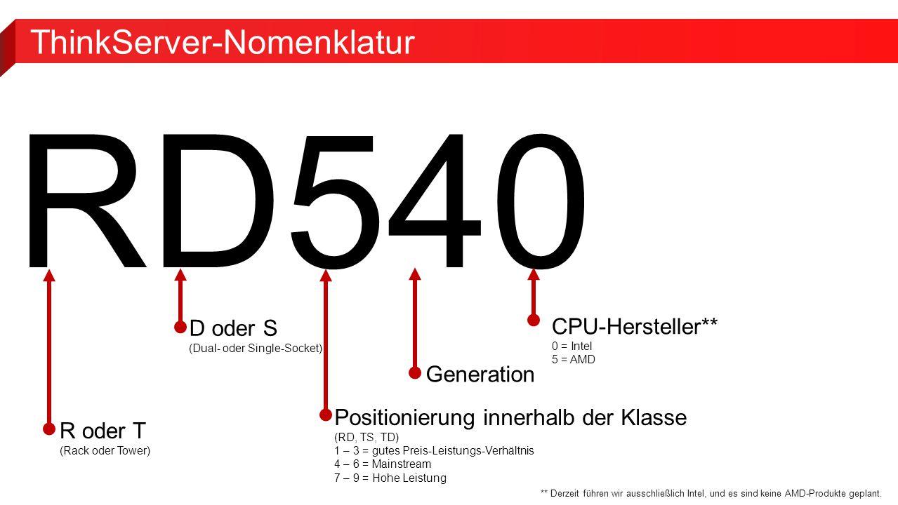 ThinkServer-Nomenklatur RD540 R oder T (Rack oder Tower) D oder S (Dual- oder Single-Socket) Positionierung innerhalb der Klasse (RD, TS, TD) 1 – 3 = gutes Preis-Leistungs-Verhältnis 4 – 6 = Mainstream 7 – 9 = Hohe Leistung Generation CPU-Hersteller** 0 = Intel 5 = AMD ** Derzeit führen wir ausschließlich Intel, und es sind keine AMD-Produkte geplant.