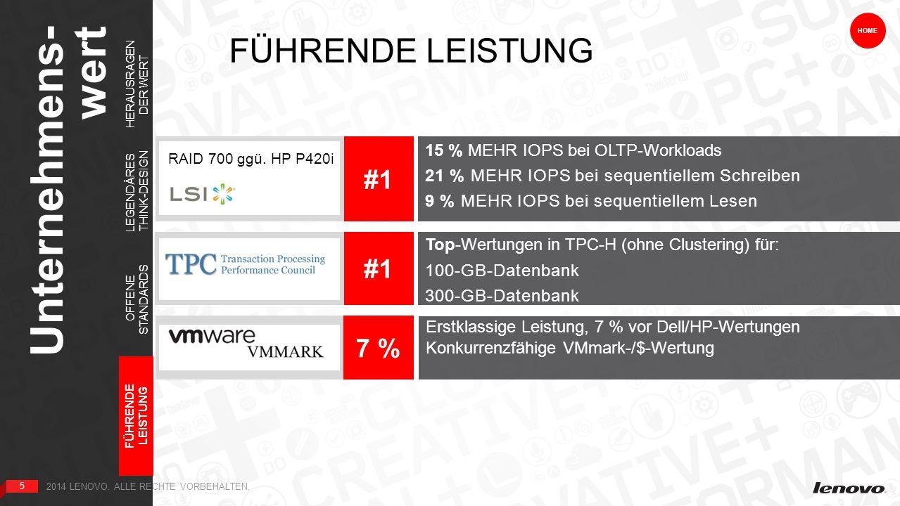 5 Unternehmens- wert 5 HOME Erstklassige Leistung, 7 % vor Dell/HP-Wertungen Konkurrenzfähige VMmark-/$-Wertung 7 % 15 % MEHR IOPS bei OLTP-Workloads #1 21 % MEHR IOPS bei sequentiellem Schreiben 9 % MEHR IOPS bei sequentiellem Lesen Top-Wertungen in TPC-H (ohne Clustering) für: #1 100-GB-Datenbank 300-GB-Datenbank RAID 700 ggü.