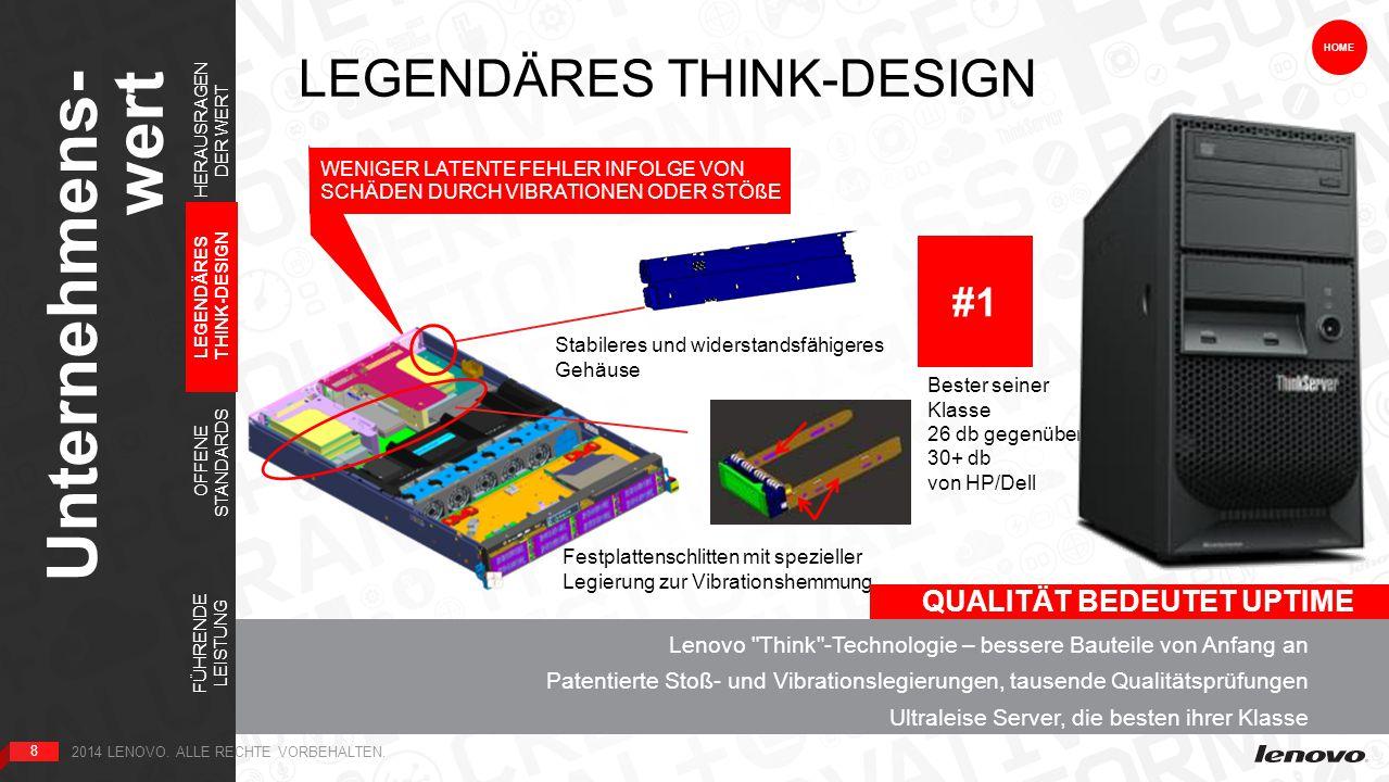 8 Unternehmens- wert 8 HOME WENIGER LATENTE FEHLER INFOLGE VON SCHÄDEN DURCH VIBRATIONEN ODER STÖßE Stabileres und widerstandsfähigeres Gehäuse Festplattenschlitten mit spezieller Legierung zur Vibrationshemmung Lenovo Think -Technologie – bessere Bauteile von Anfang an Patentierte Stoß- und Vibrationslegierungen, tausende Qualitätsprüfungen Ultraleise Server, die besten ihrer Klasse QUALITÄT BEDEUTET UPTIME #1 Bester seiner Klasse 26 db gegenüber 30+ db von HP/Dell 2014 LENOVO.