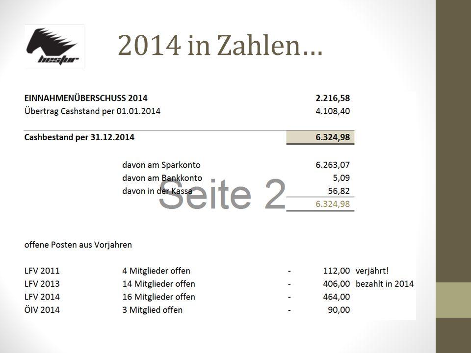 2014 in Zahlen…