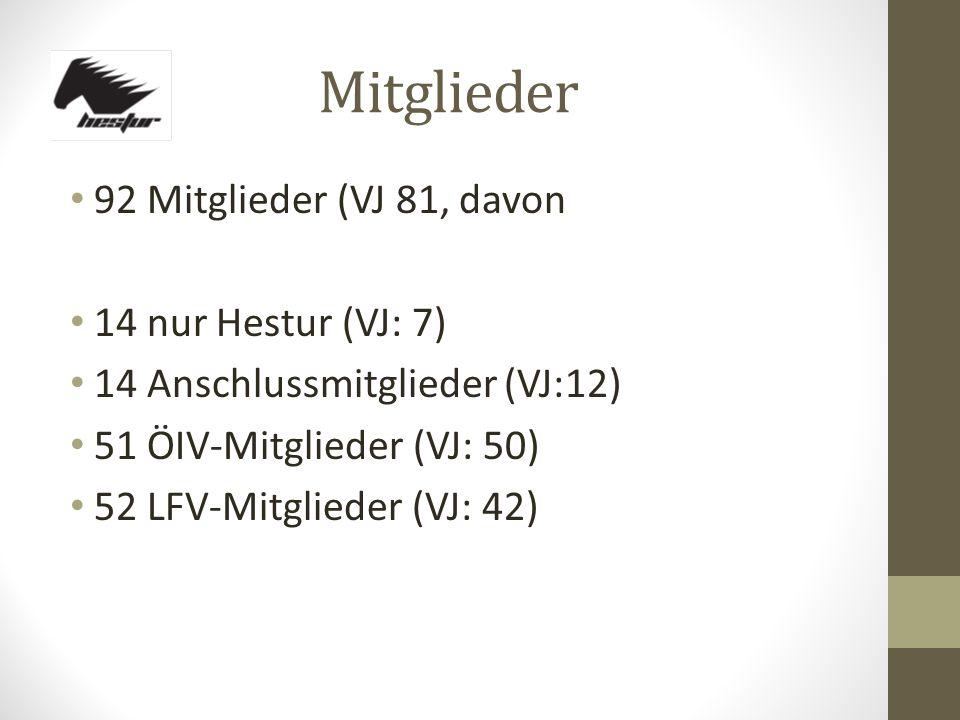 Mitglieder 92 Mitglieder (VJ 81, davon 14 nur Hestur (VJ: 7) 14 Anschlussmitglieder (VJ:12) 51 ÖIV-Mitglieder (VJ: 50) 52 LFV-Mitglieder (VJ: 42)