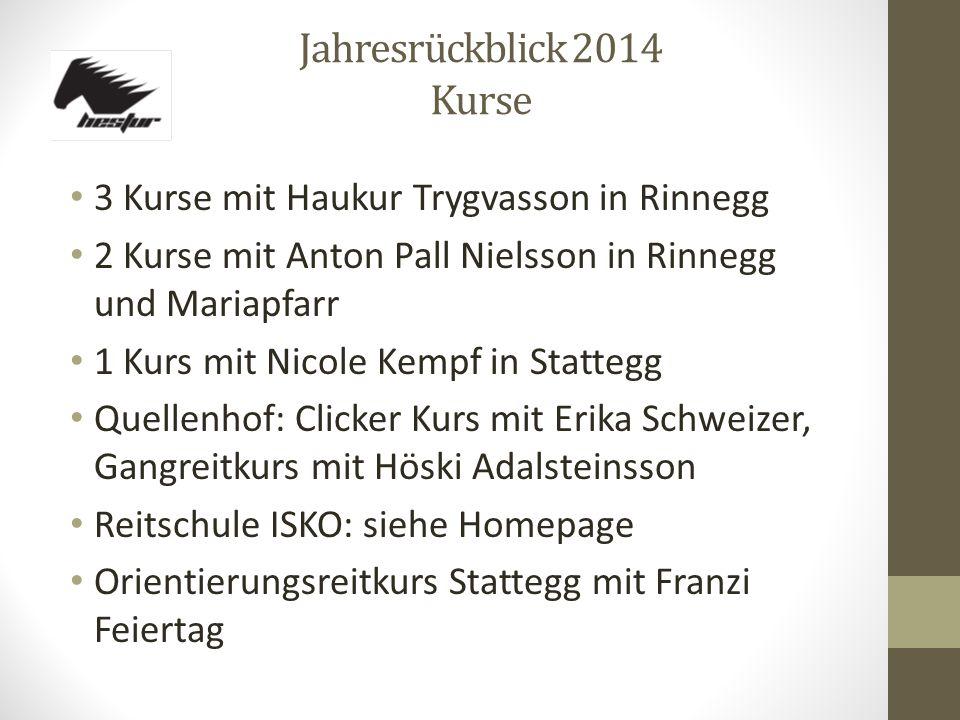 Jahresrückblick 2014 Kurse 3 Kurse mit Haukur Trygvasson in Rinnegg 2 Kurse mit Anton Pall Nielsson in Rinnegg und Mariapfarr 1 Kurs mit Nicole Kempf