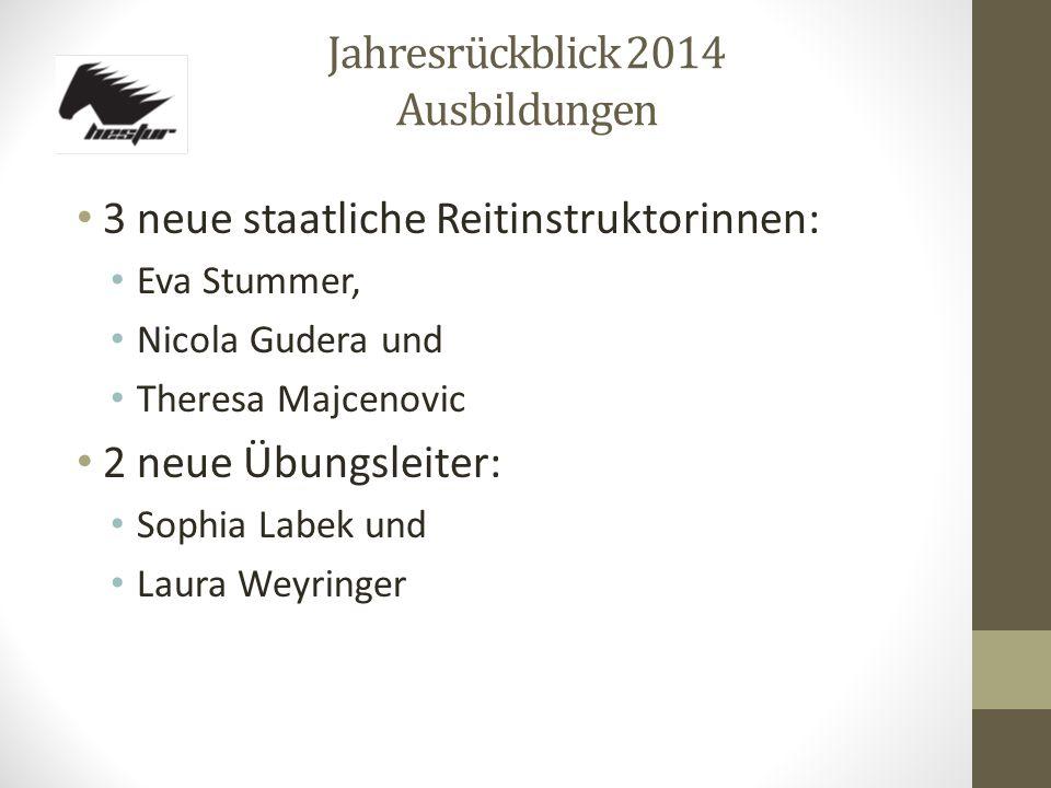 Jahresrückblick 2014 Ausbildungen 3 neue staatliche Reitinstruktorinnen: Eva Stummer, Nicola Gudera und Theresa Majcenovic 2 neue Übungsleiter: Sophia Labek und Laura Weyringer