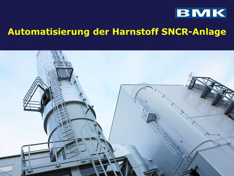 Soll – Zustand Durch Automatisierung soll die Anlage mittels stetiger Regelung selbsttätig entscheiden, welche Menge und an welcher Stelle Harnstoff zur Erreichung der optimalen NOx-Werte in das Rauchgas injiziert werden muss.