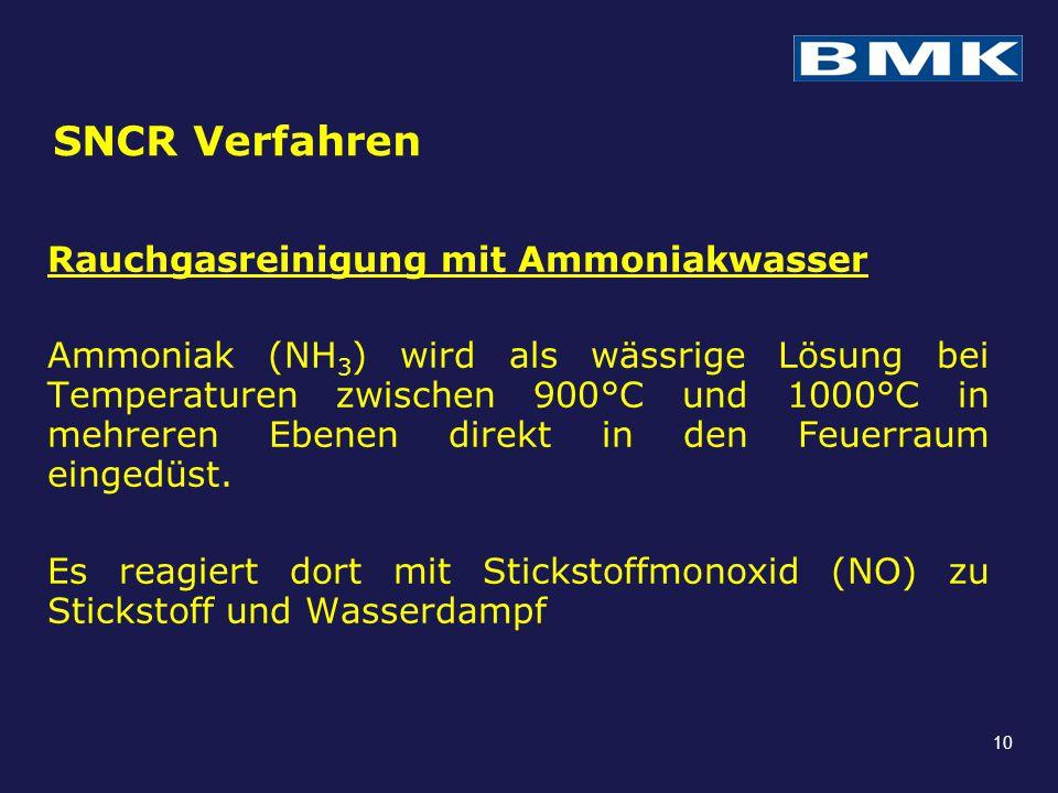 SNCR Verfahren Rauchgasreinigung mit Ammoniakwasser Ammoniak (NH 3 ) wird als wässrige Lösung bei Temperaturen zwischen 900°C und 1000°C in mehreren E