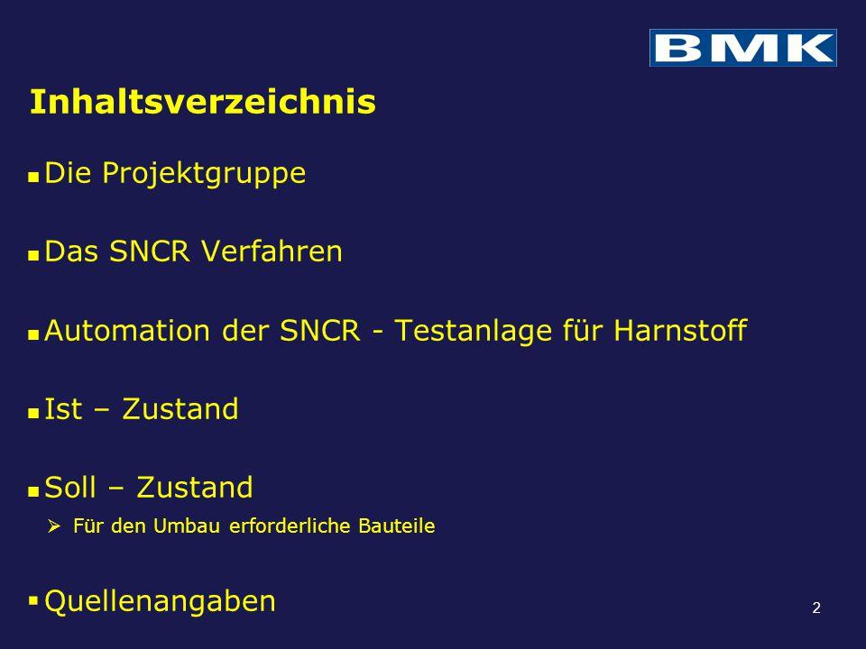 Inhaltsverzeichnis Die Projektgruppe Das SNCR Verfahren Automation der SNCR - Testanlage für Harnstoff Ist – Zustand Soll – Zustand  Für den Umbau erforderliche Bauteile  Quellenangaben 3
