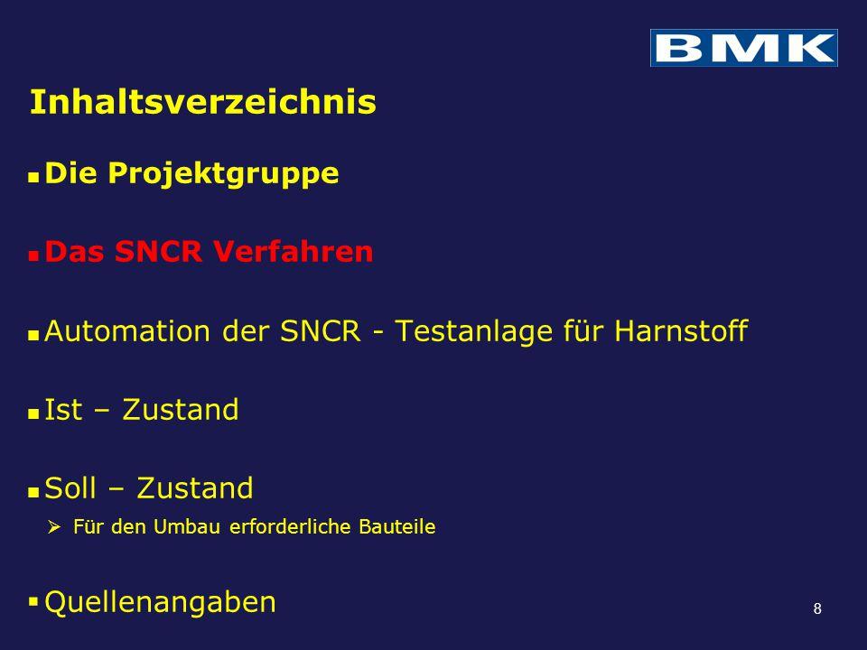 Inhaltsverzeichnis Die Projektgruppe Das SNCR Verfahren Automation der SNCR - Testanlage für Harnstoff Ist – Zustand Soll – Zustand  Für den Umbau er