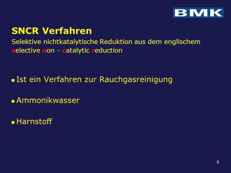 Soll – Zustand Für den Umbau erforderliche Bauteile Stellungsregler oder Frequenzumrichter Steuerluftstation mit Druckminderer und Lufttrockner Durchflußmessung Druckmessumformer 2/2 Wege Absperrventil Betätigungsart elektrisch Speicher-Programmierbare-Steuerung SPS 30